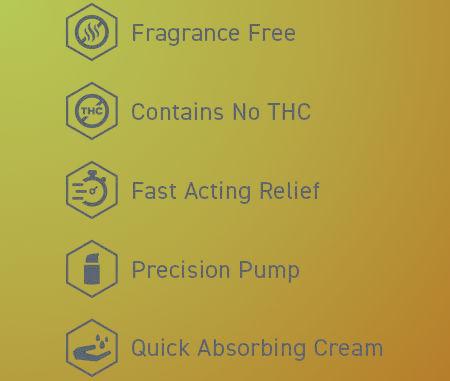 Advanced 20RX Benefits